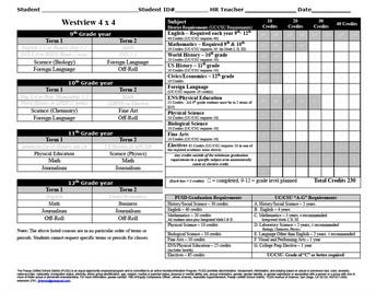 Sample 4-year Plans
