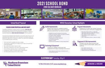 Elementary Bond Overview