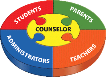 Counseling Corner - Let's get organized!