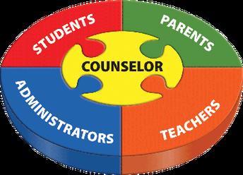 Counseling Corner