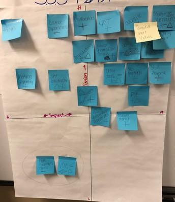 Counselor/Advisor Mission-Impact Analysis