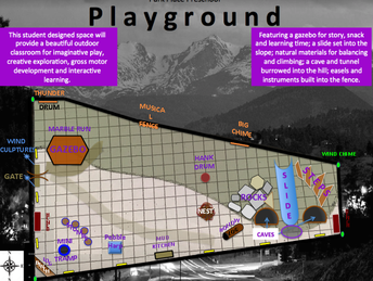 New Playground Map
