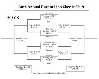 Boys Durant Lion Classic: