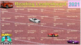 Top Readers in Beanstack