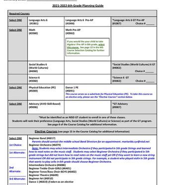 Rising 6th Grade Planning Guide