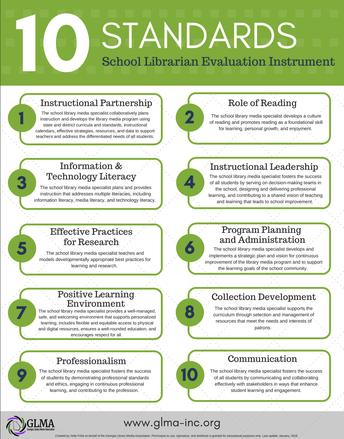 Standard 4:  Instructional Leadership