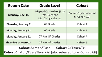 STUDENT RE-ENTRY SCHEDULE