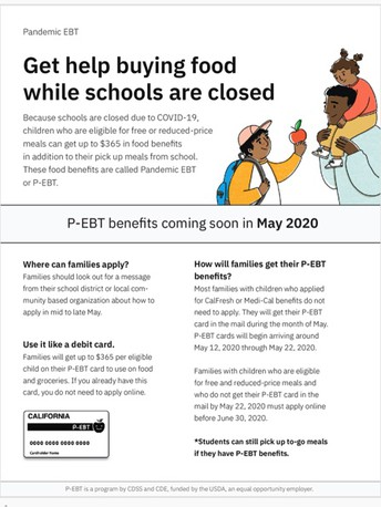 Food Assistance For Families While Schools Are Closed