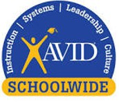 What's AVID Elementary?