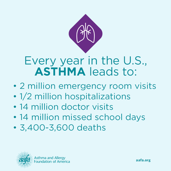 May is Allergy and Asthma Awareness Month