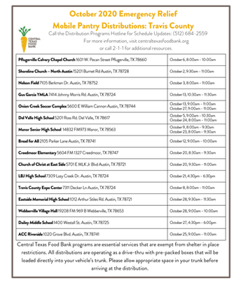 October Mobile Pantry Distributions - Spanish