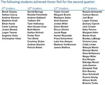 Honor Roll for the Second Quarter