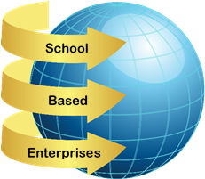 SCHSC FOCUS- School-Based Enterprises
