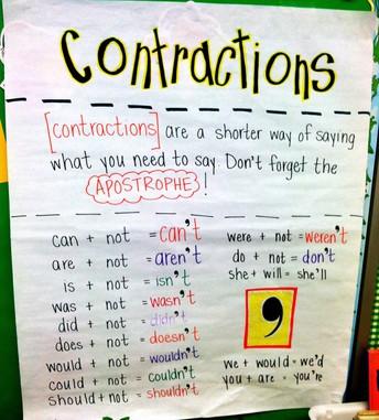 Spelling Focus: Contractions