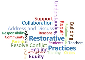 Welcome to Your Restorative Practice Information Page