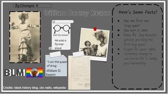 William Dorsey Swann - First known Drag Queen