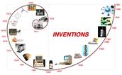 Invention Timeline Game