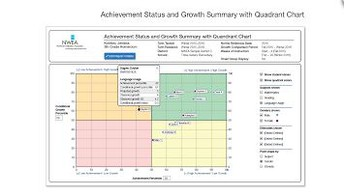 Engaging students in goal setting and monitoring progress