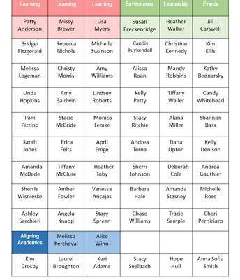 19-20 Action Teams