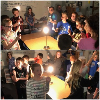 5th grade Moon Phases