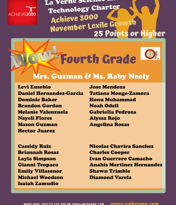 4th Grade Lexile Growth for Reading