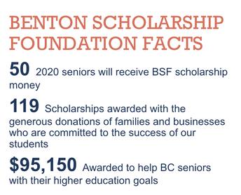 Benton Community Awards Ceremony