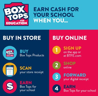 EARN POINTS FOR SCHOOL SUPPLIES/ EQUIPMENT