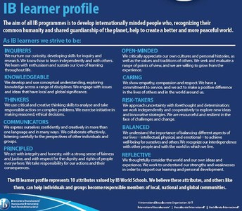 Learner Profile- all words