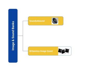Image & Sound Banks