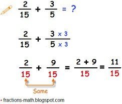 Fifth Grade Math Workshop