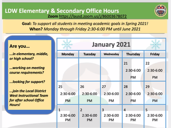 Local District Academic Support Hours