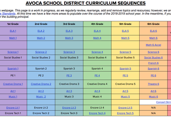 Avoca West & Marie Murphy Achieve Improved Curricular Alignment