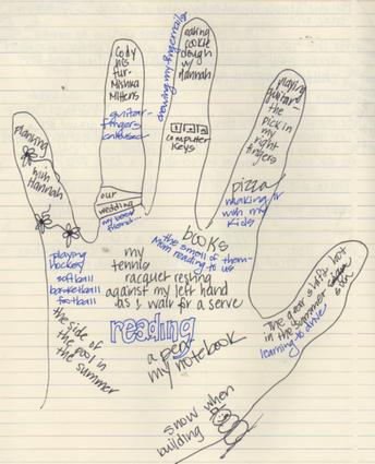 Writing Notebooks/Journals: Generating Ideas- Grades 6-12