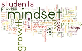 September Growth Mindset Theme of the Month