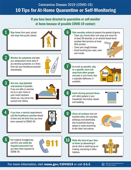 infographic on at-home quarentine
