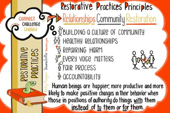 Restorative Practices Principals