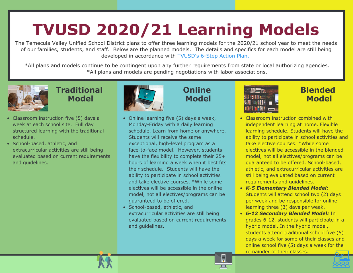 TVUSD 2020/21 Learning Models