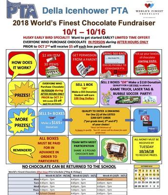 Chocolate Fundraiser Prizes