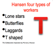 Four Types of Workers