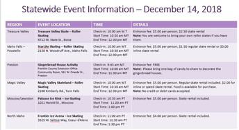 Mark your calendars - December F2F Events