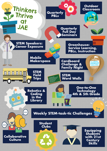 STEM Visitors