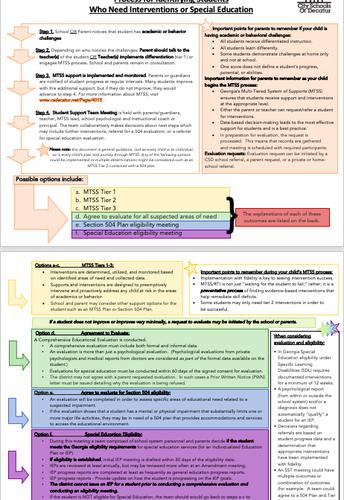 MTSS Process At-A-Glance