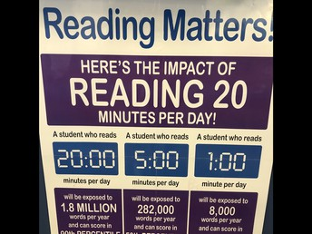 Why reading Matters!