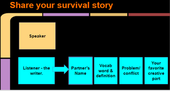Structuring the Task for  Consistent Feedback