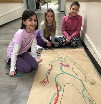 Mr. Hearn's Grade 5s learned about the Circulation System!