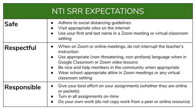 NTI SRR Expectations