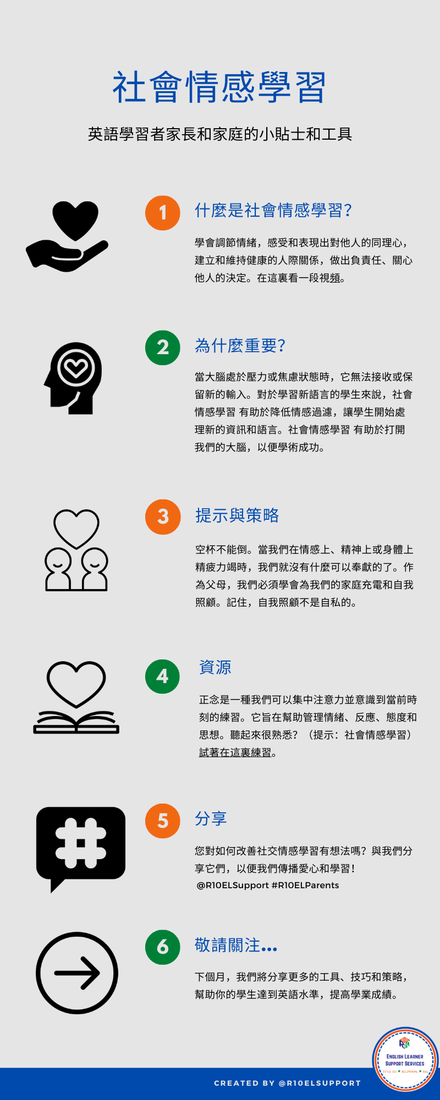 SEL Infographic in Traditional Chinese