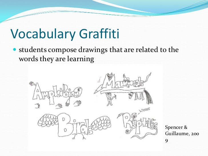 Vocabulary Graffiti