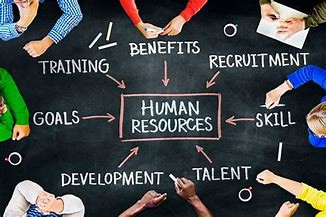 Return-to-Work Considerations for Human Resources