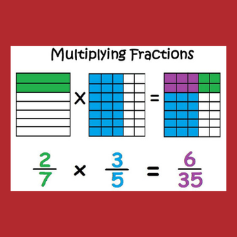 The WHOLE Truth about fractions... everything you need to know to jumpstart next school year!
